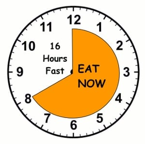 fasting-window for intermittent fasting
