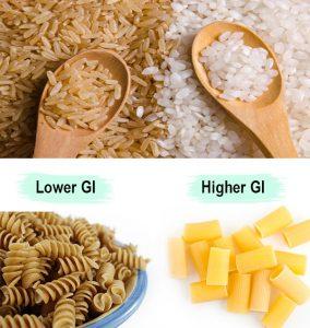 low GI vs High GI foods